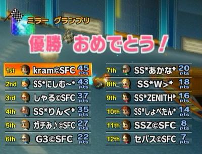 SFCvsSS_1