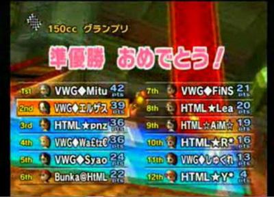 VWGvsHTML_1