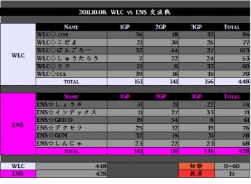 2011.10.08. WLC vs ENS
