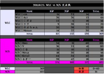 2011.10.23. WLC vs NS