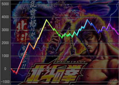 graph20120330.jpg