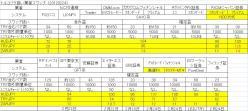 スワップ13社0224