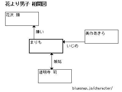 hanayori_01