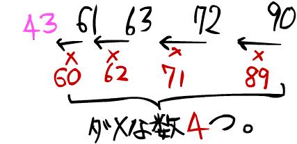 数字の例2