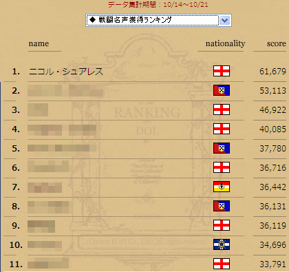 ranking_nico.png