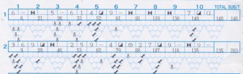 070913-Bowling