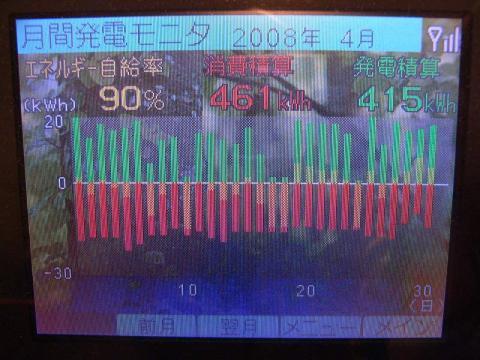 080508-Eco-01