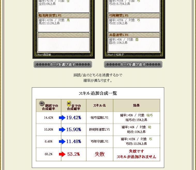 x弓剛撃+捨てスキル