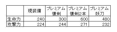 20120225プレミアム武器02