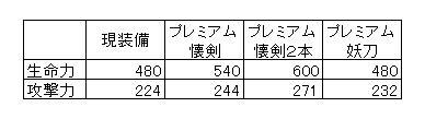 20120225プレミアム武器03