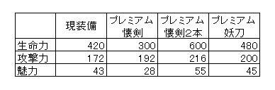 20120225プレミアム武器05