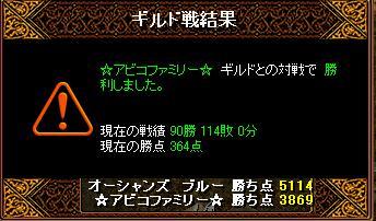 11月2日「☆アビコファミリー」結果