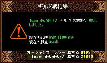 11月14日「Team あいあい♪」ギルド結果