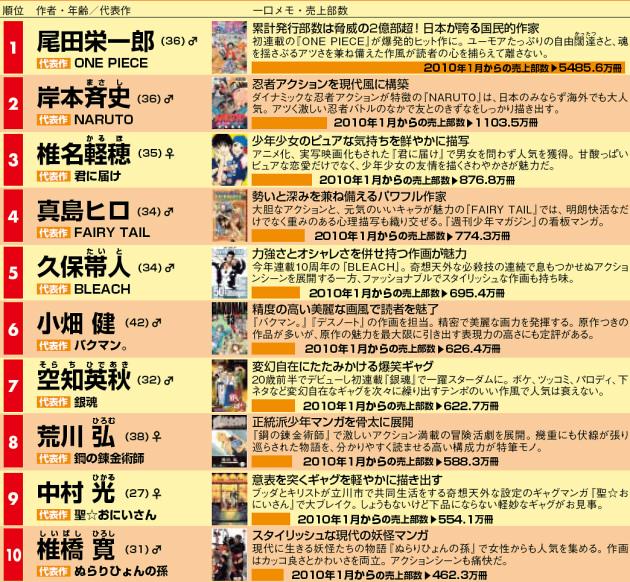 11_jump_ranking00.jpg