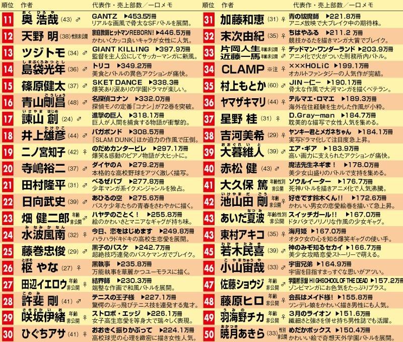 11_jump_ranking01.jpg