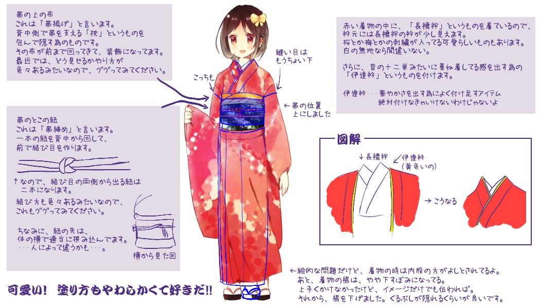 着物を描く時の知識01