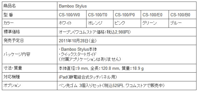 BambooStylus概要