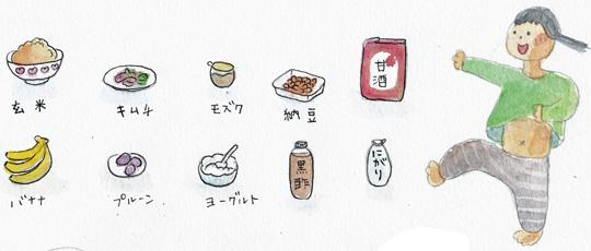 便秘に効く食べ物
