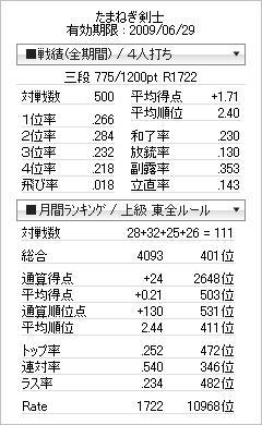 tenhou_prof_20090605.jpg