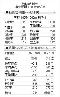 tenhou_prof_20090609.jpg