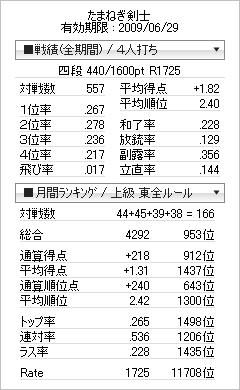 tenhou_prof_20090615.jpg