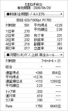 tenhou_prof_20090624.jpg