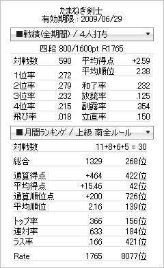 tenhou_prof_20090629.jpg