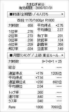 tenhou_prof_20090716_2.jpg