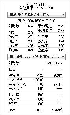 tenhou_prof_20090720_2.jpg