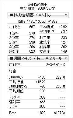 tenhou_prof_20090723.jpg