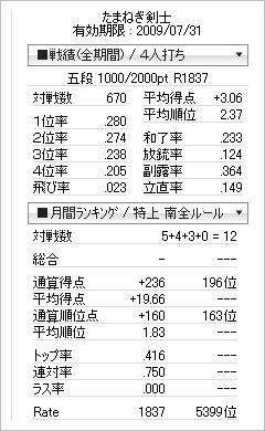 tenhou_prof_20090725.jpg