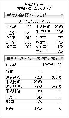 tenhou_prof_20090730.jpg