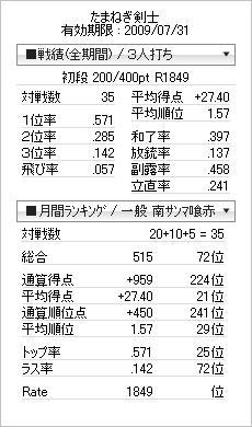 tenhou_prof_20090731_2.jpg