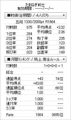 tenhou_prof_20090801.jpg
