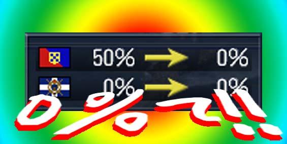 0%て!!!!