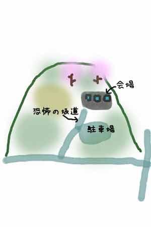 kyoufu1.jpg