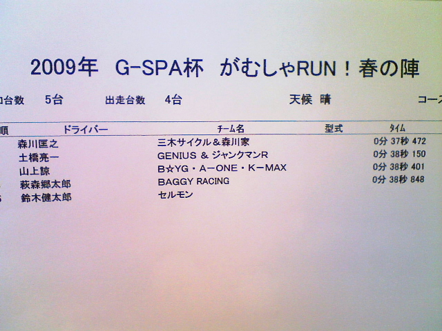 2009がむしゃRUN春の陣 010