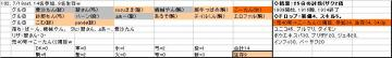 参加グル102、20080719sat.JPG