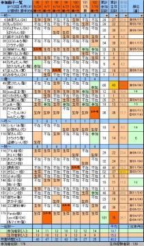 参加面子102、20080714.JPG