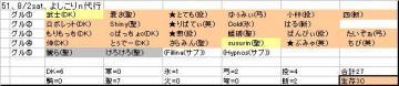 ホンテ面子51、よしこ代行20080803sat.JPG