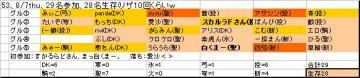 ホンテ面子53、20080807thu.JPG