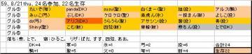 ホンテ面子59_20080821thu.JPG