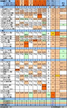 参加面子106、20080830.JPG