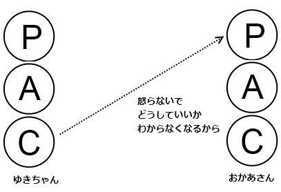 PAC_ゆきちゃん