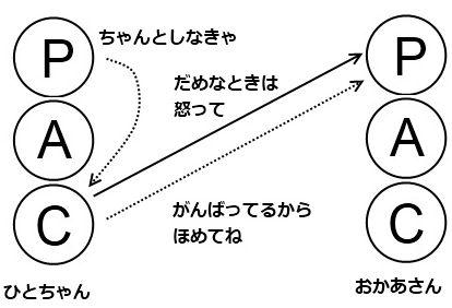 PAC_ひとちゃん