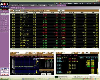 marketspeed.jpg