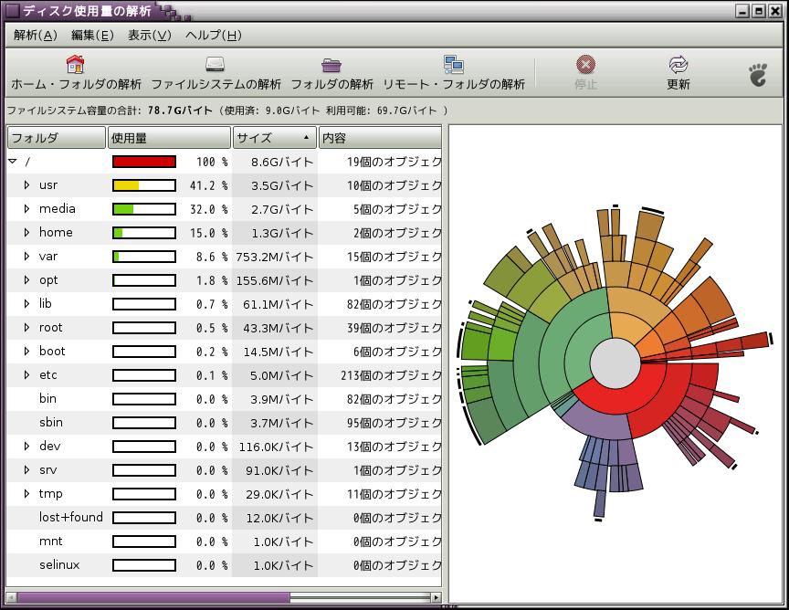 Screenshot-ディスク使用量の解析