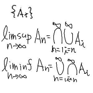 limsupinf.jpg