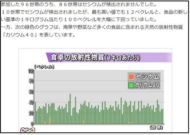 NHK洗脳2