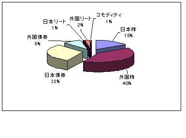 200903PF